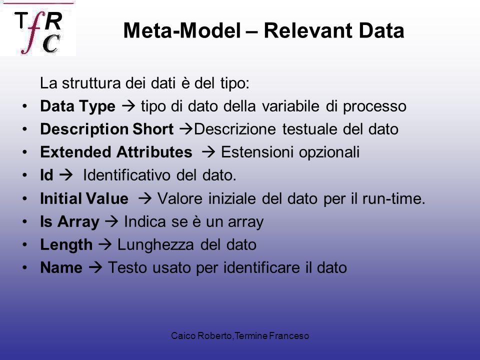Caico Roberto,Termine Franceso La struttura dei dati è del tipo: Data Type tipo di dato della variabile di processo Description Short Descrizione testuale del dato Extended Attributes Estensioni opzionali Id Identificativo del dato.