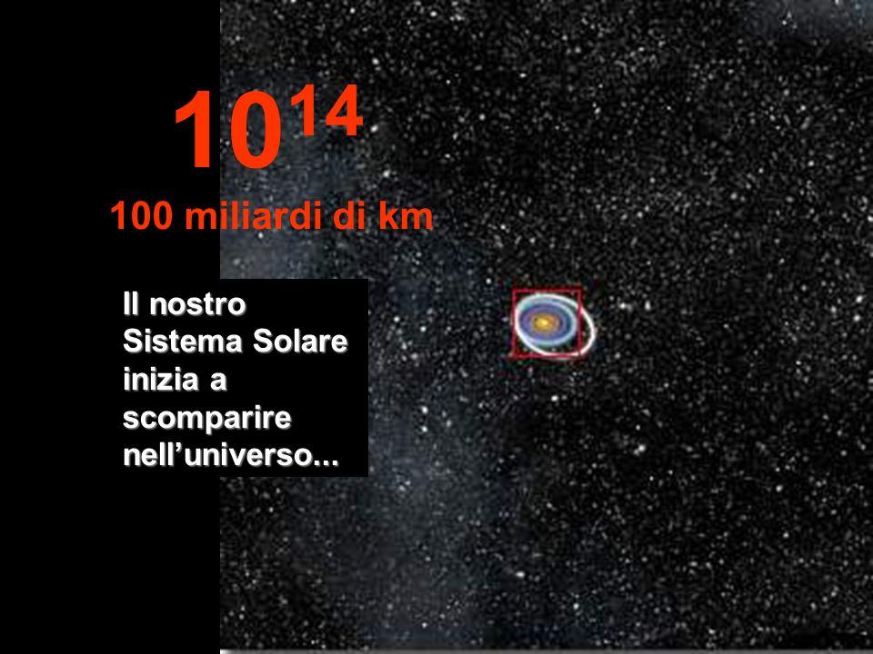 A questa altitudine del nostro viaggio possiamo osservare tutto il Sistema Solare e lorbita dei suoi pianeti. 10 13 10 miliardi di km