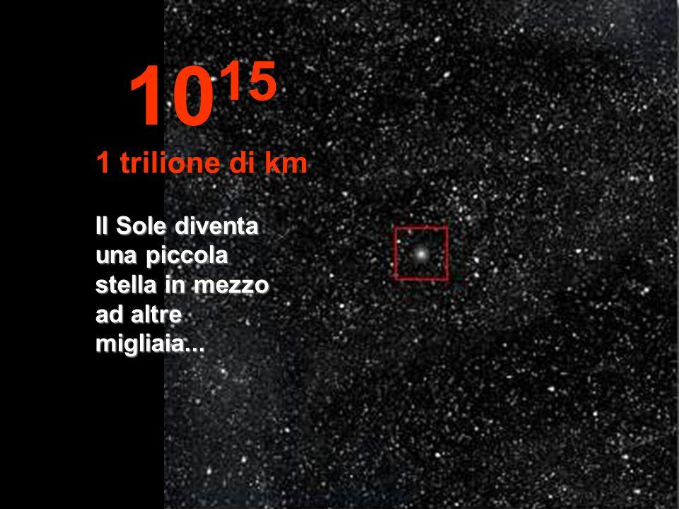10 14 100 miliardi di km Il nostro Sistema Solare inizia a scomparire nelluniverso...
