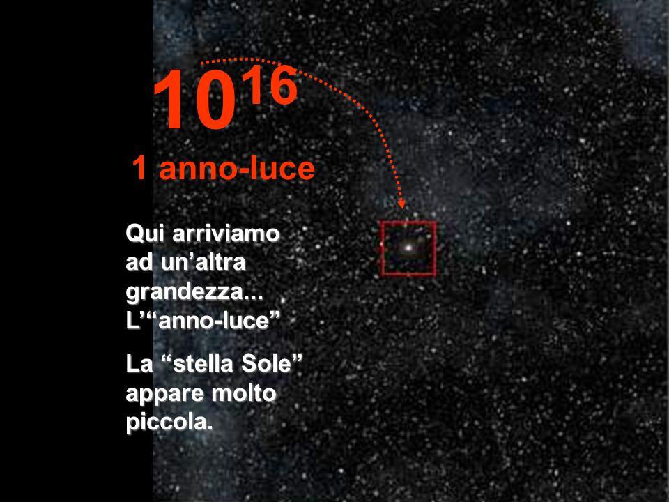 Il Sole diventa una piccola stella in mezzo ad altre migliaia... 10 15 1 trilione di km