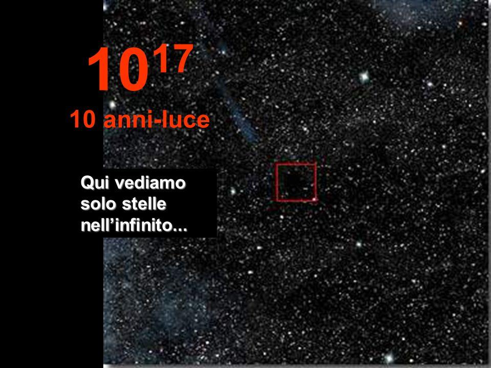 Qui arriviamo ad unaltra grandezza... Lanno-luce La stella Sole appare molto piccola. 10 16 1 anno-luce