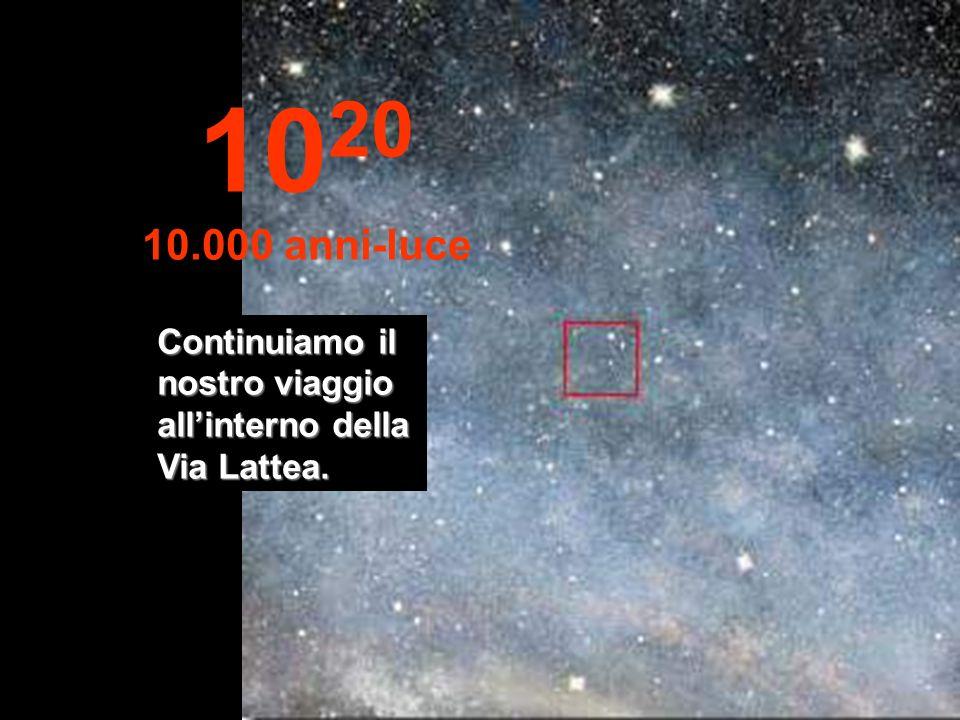 10 19 1.000 anni-luce A questa distanza le stelle sembrano fondersi. Stiamo viaggiando allinterno della Via Lattea, la nostra galassia.