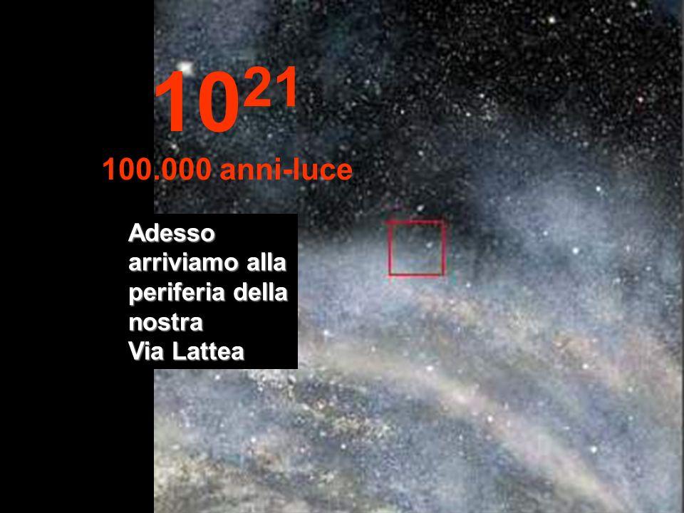 Continuiamo il nostro viaggio allinterno della Via Lattea. 10 20 10.000 anni-luce