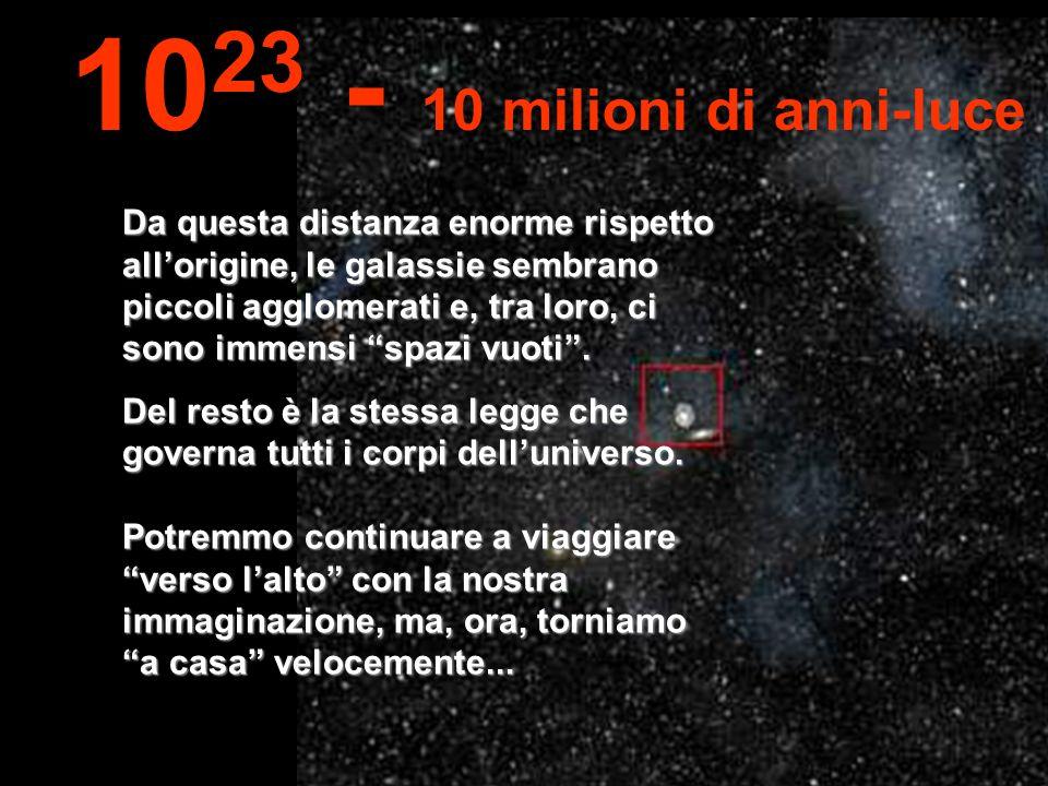 Da questa immensa distanza possiamo vedere tutta la Via Lattea e anche altre galassie... 10 22 1 milione di anni-luce