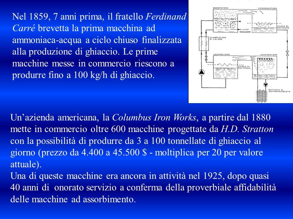 Nel 1859, 7 anni prima, il fratello Ferdinand Carré brevetta la prima macchina ad ammoniaca-acqua a ciclo chiuso finalizzata alla produzione di ghiacc