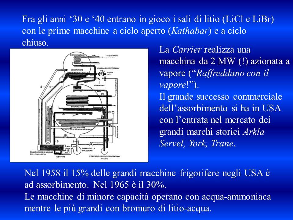 Fra gli anni 30 e 40 entrano in gioco i sali di litio (LiCl e LiBr) con le prime macchine a ciclo aperto (Kathabar) e a ciclo chiuso. La Carrier reali