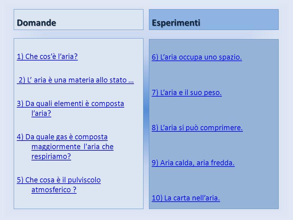 Domande 1) Che cosè laria? 2) L aria è una materia allo stato … 3) Da quali elementi è composta laria? 4) Da quale gas è composta maggiormente l'aria