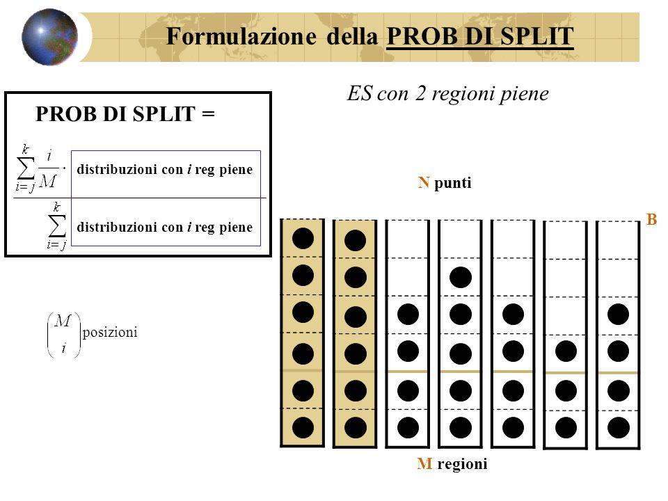 PROB DI SPLIT = M regioni B N punti posizioni ES con 2 regioni piene distribuzioni con i reg piene Formulazione della PROB DI SPLIT