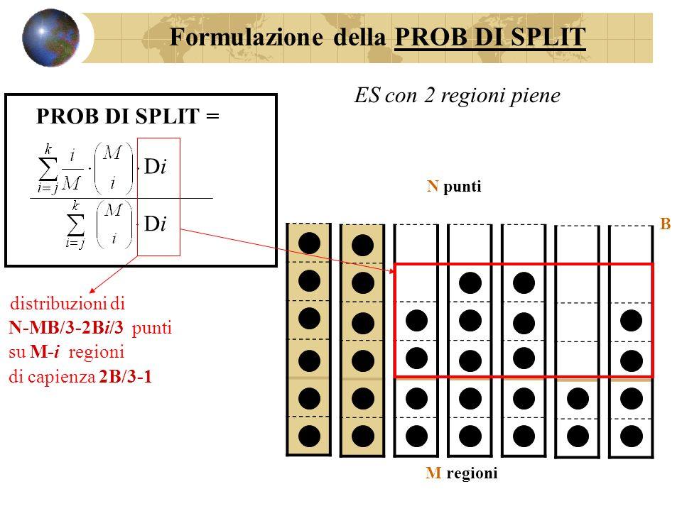 M regioni B N punti distribuzioni di N-MB/3-2Bi/3 punti su M-i regioni di capienza 2B/3-1 ES con 2 regioni piene PROB DI SPLIT = DiDi DiDi Formulazione della PROB DI SPLIT