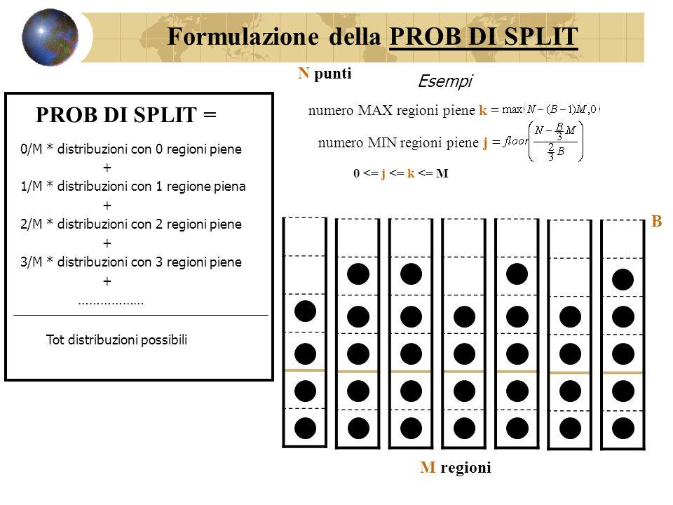 M regioni B N punti ES con 2 regioni piene PROB DI SPLIT = DiDi DiDi distribuzioni di N-MB/3-2Bi/3 punti su M-i regioni di capienza 2B/3-1 A(N-MB/3 - 2Bi/3, M-i, 2B/3-1) Formulazione della PROB DI SPLIT