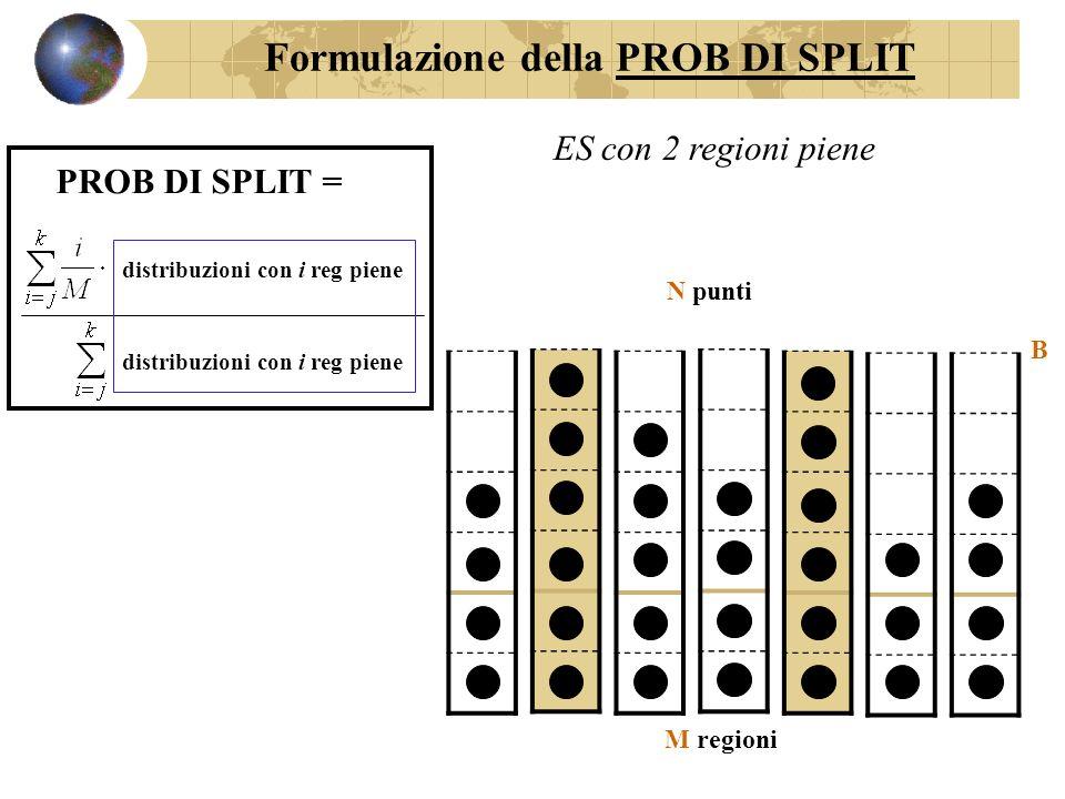 PROB DI SPLIT = M regioni B N punti ES con 2 regioni piene distribuzioni con i reg piene Formulazione della PROB DI SPLIT