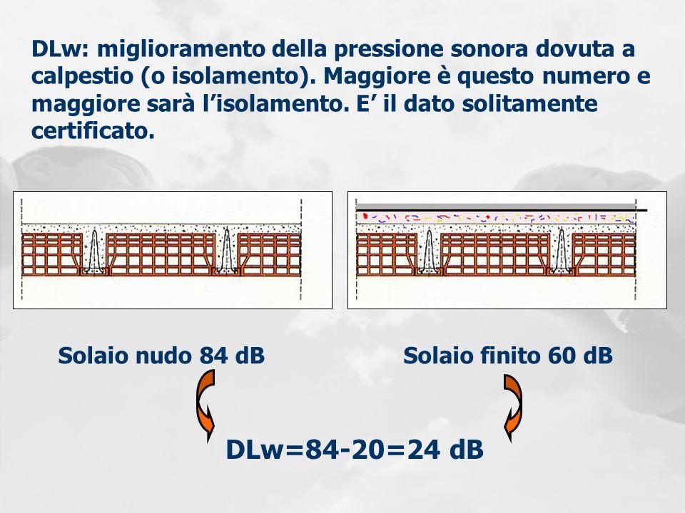 DLw: miglioramento della pressione sonora dovuta a calpestio (o isolamento). Maggiore è questo numero e maggiore sarà lisolamento. E il dato solitamen