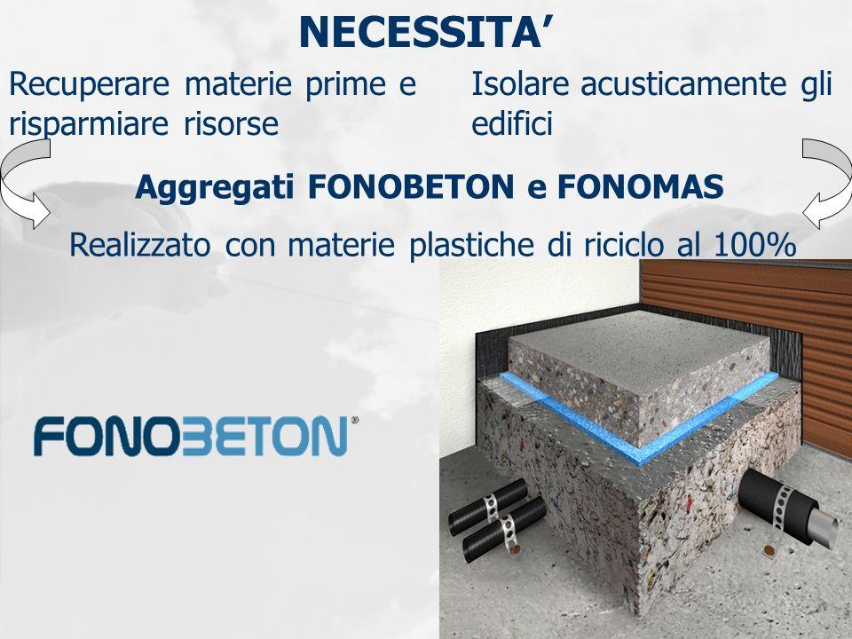 Isolare acusticamente gli edifici Recuperare materie prime e risparmiare risorse Aggregati FONOBETON e FONOMAS Realizzato con materie plastiche di ric