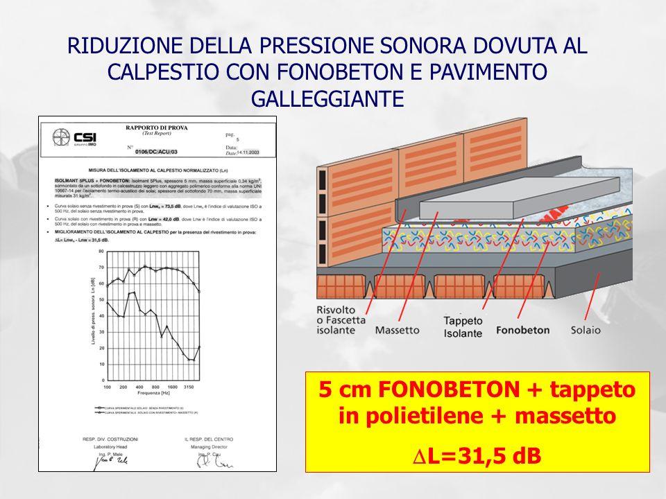 RIDUZIONE DELLA PRESSIONE SONORA DOVUTA AL CALPESTIO CON FONOBETON E PAVIMENTO GALLEGGIANTE 5 cm FONOBETON + tappeto in polietilene + massetto L=31,5
