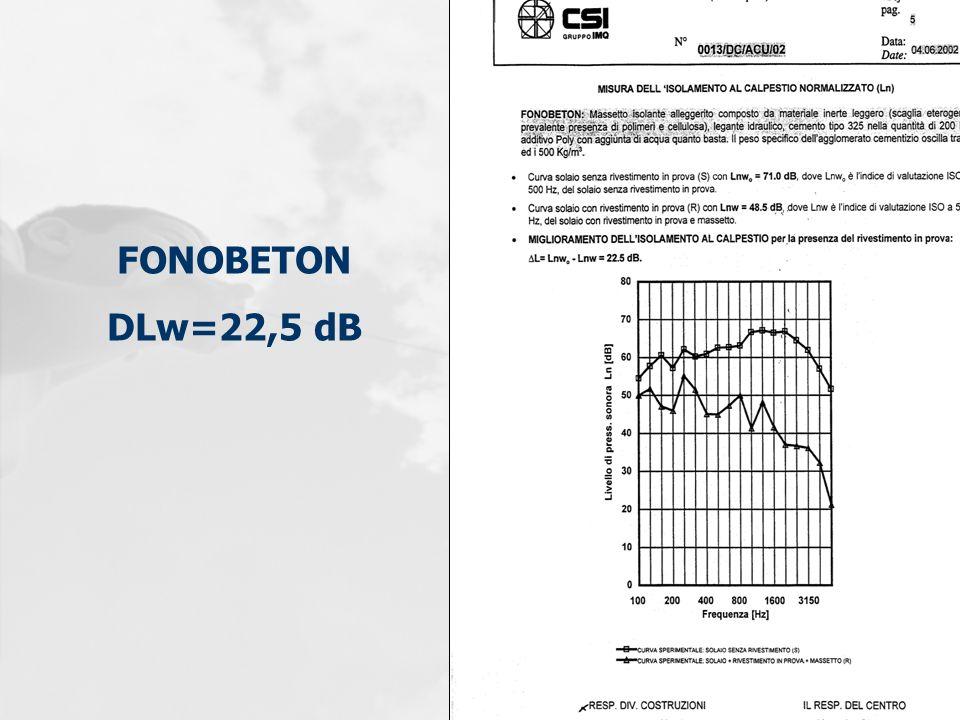 FONOBETON DLw=22,5 dB