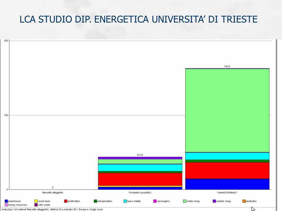 LCA STUDIO DIP. ENERGETICA UNIVERSITA DI TRIESTE