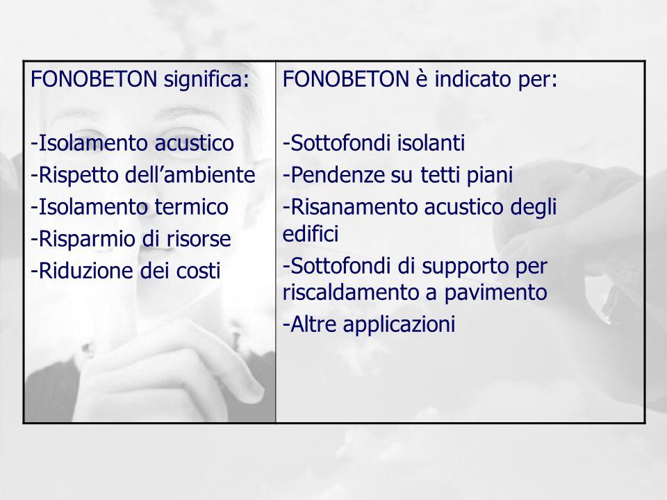 FONOBETON significa: -Isolamento acustico -Rispetto dellambiente -Isolamento termico -Risparmio di risorse -Riduzione dei costi FONOBETON è indicato p