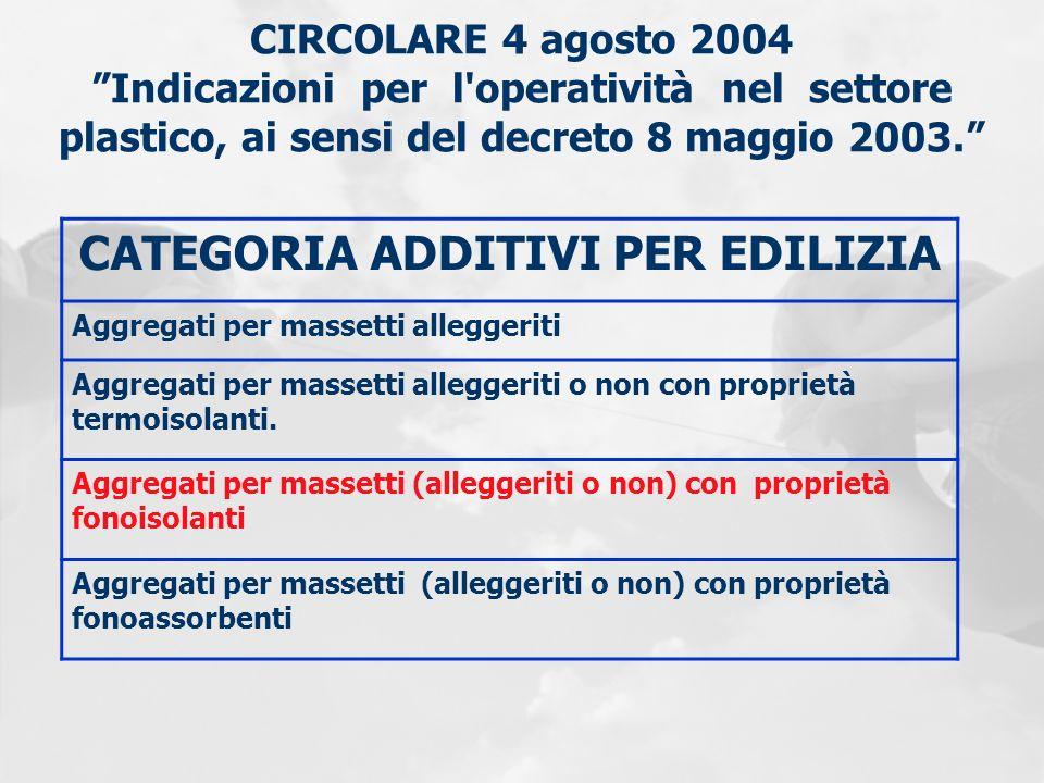 CIRCOLARE 4 agosto 2004 Indicazioni per l'operatività nel settore plastico, ai sensi del decreto 8 maggio 2003. CATEGORIA ADDITIVI PER EDILIZIA Aggreg
