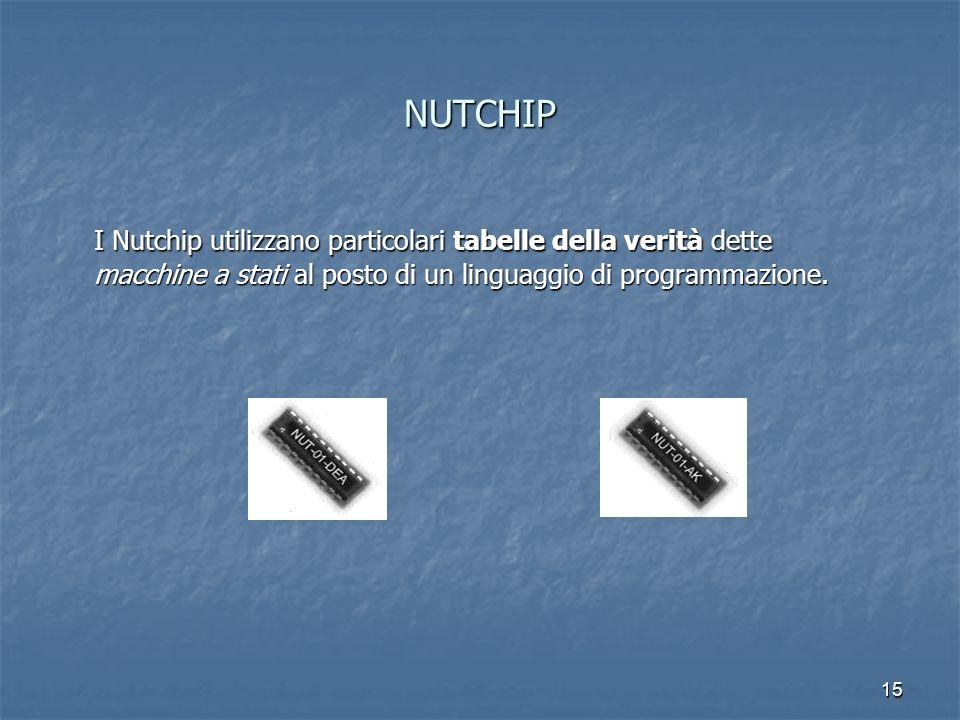 15 NUTCHIP I Nutchip utilizzano particolari tabelle della verità dette macchine a stati al posto di un linguaggio di programmazione.