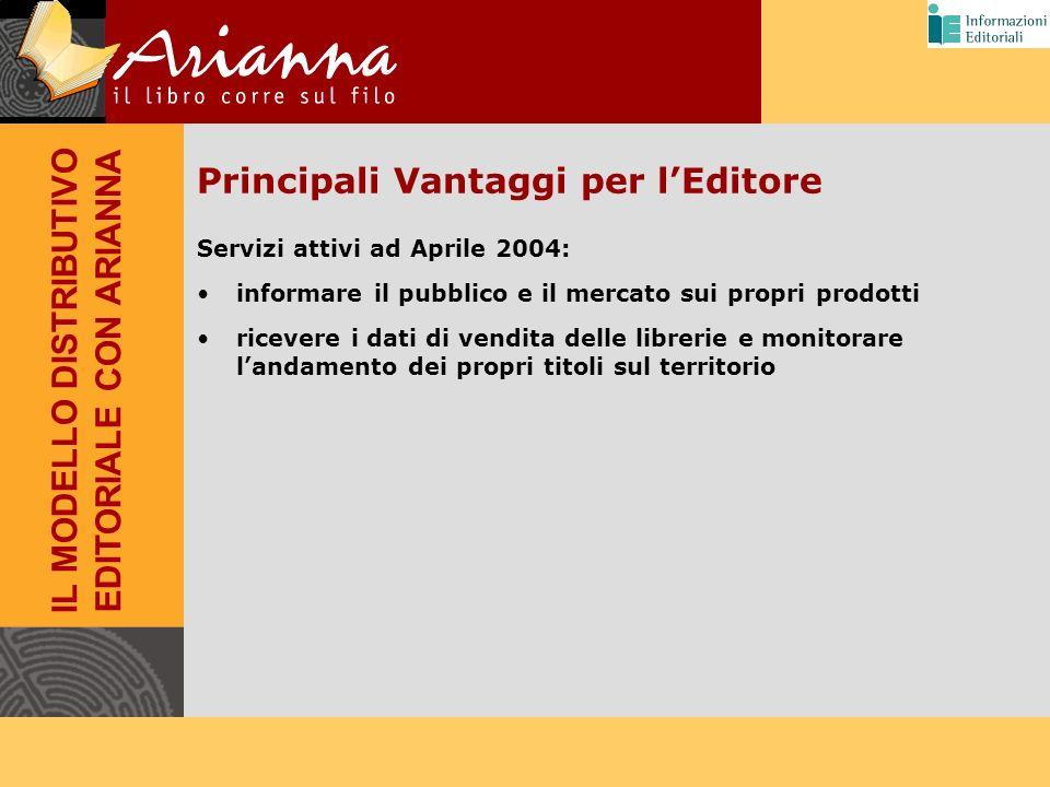 Principali Vantaggi per lEditore Servizi attivi ad Aprile 2004: informare il pubblico e il mercato sui propri prodotti ricevere i dati di vendita dell