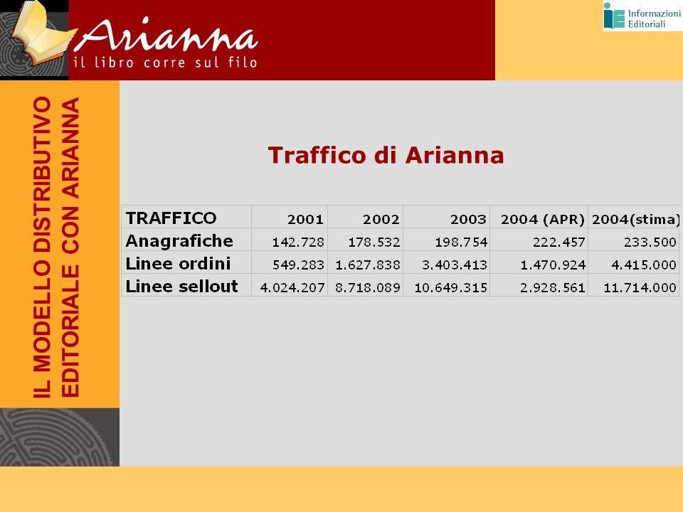 Traffico di Arianna IL MODELLO DISTRIBUTIVO EDITORIALE CON ARIANNA
