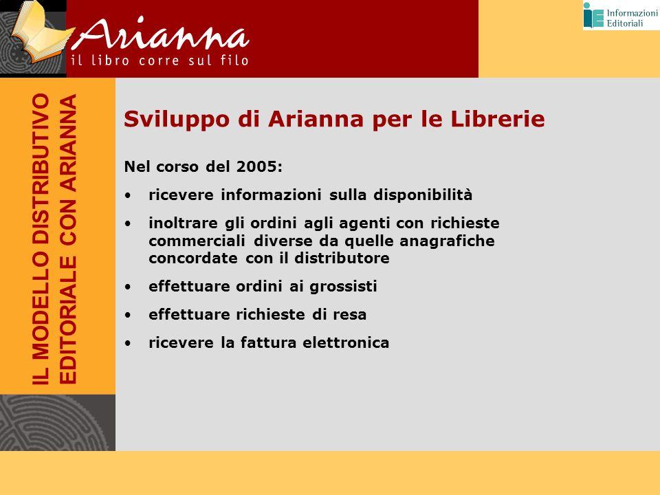 Sviluppo di Arianna per le Librerie Nel corso del 2005: ricevere informazioni sulla disponibilità inoltrare gli ordini agli agenti con richieste comme