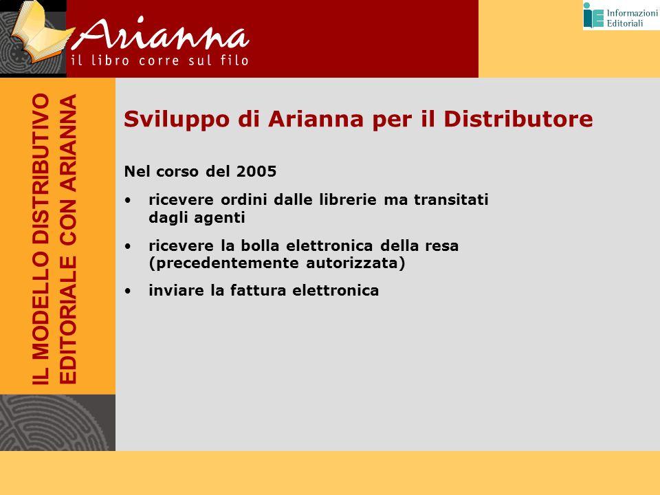 Sviluppo di Arianna per il Distributore Nel corso del 2005 ricevere ordini dalle librerie ma transitati dagli agenti ricevere la bolla elettronica della resa (precedentemente autorizzata) inviare la fattura elettronica IL MODELLO DISTRIBUTIVO EDITORIALE CON ARIANNA