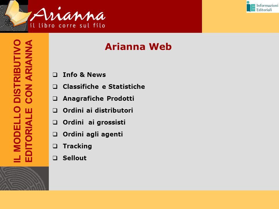 Arianna Web Info & News Classifiche e Statistiche Anagrafiche Prodotti Ordini ai distributori Ordini ai grossisti Ordini agli agenti Tracking Sellout IL MODELLO DISTRIBUTIVO EDITORIALE CON ARIANNA