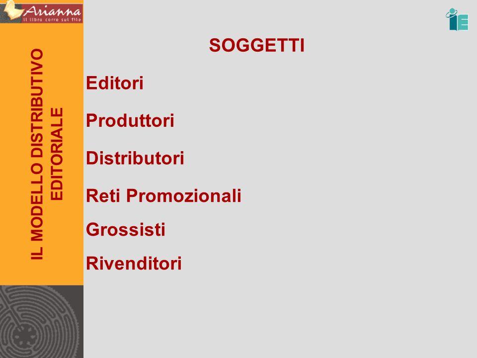 SOGGETTI IL MODELLO DISTRIBUTIVO EDITORIALE Editori Produttori Rivenditori Grossisti Reti Promozionali Distributori