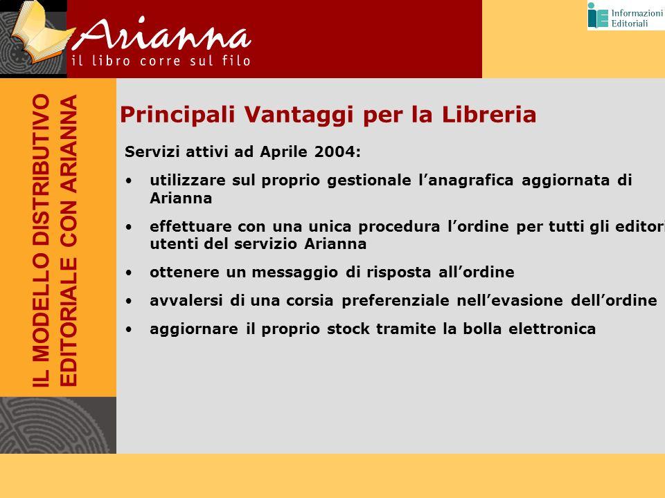 Principali Vantaggi per la Libreria Servizi attivi ad Aprile 2004: utilizzare sul proprio gestionale lanagrafica aggiornata di Arianna effettuare con