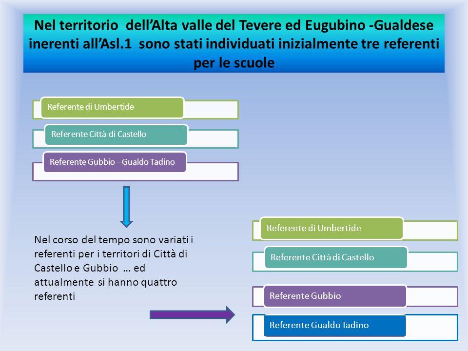 Nel territorio dellAlta valle del Tevere ed Eugubino -Gualdese inerenti allAsl.1 sono stati individuati inizialmente tre referenti per le scuole Refer