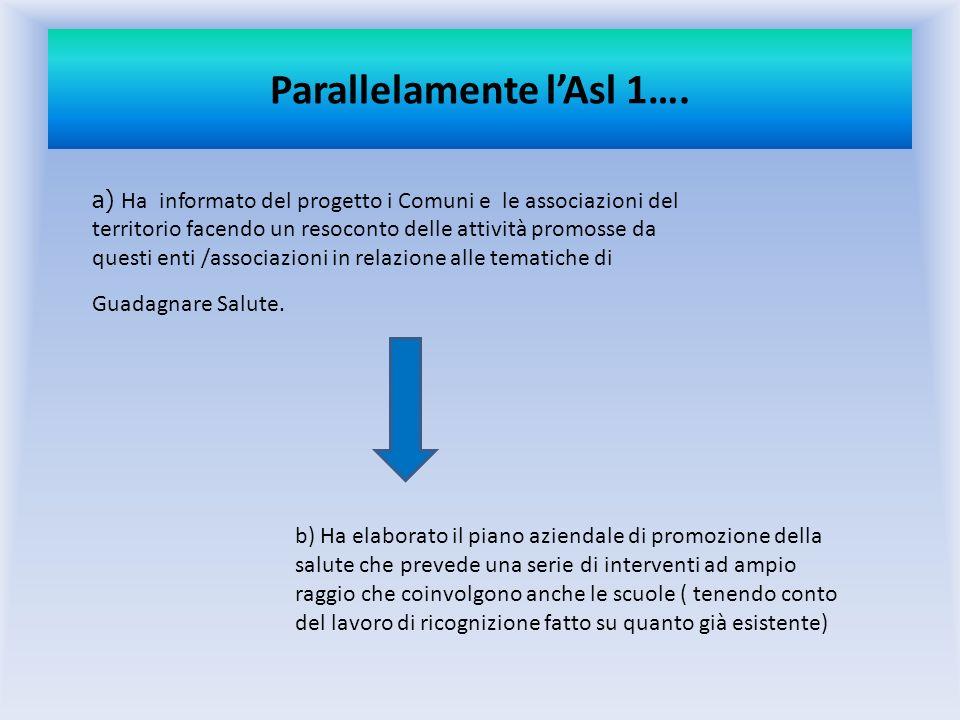 Parallelamente lAsl 1…. a) Ha informato del progetto i Comuni e le associazioni del territorio facendo un resoconto delle attività promosse da questi