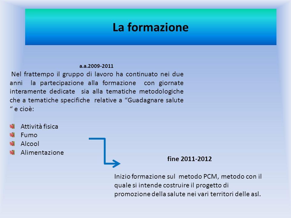 a.a.2009-2011 Nel frattempo il gruppo di lavoro ha continuato nei due anni la partecipazione alla formazione con giornate interamente dedicate sia all