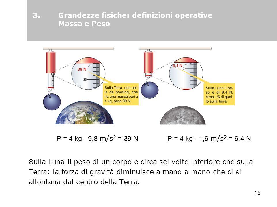 15 P = 4 kg 9,8 m/s 2 = 39 N P = 4 kg 1,6 m/s 2 = 6,4 N S ulla Luna il peso di un corpo è circa sei volte inferiore che sulla Terra: la forza di gravi