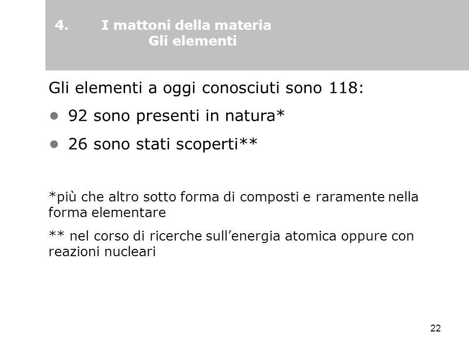 22 Gli elementi a oggi conosciuti sono 118: 92 sono presenti in natura* 26 sono stati scoperti** *più che altro sotto forma di composti e raramente ne