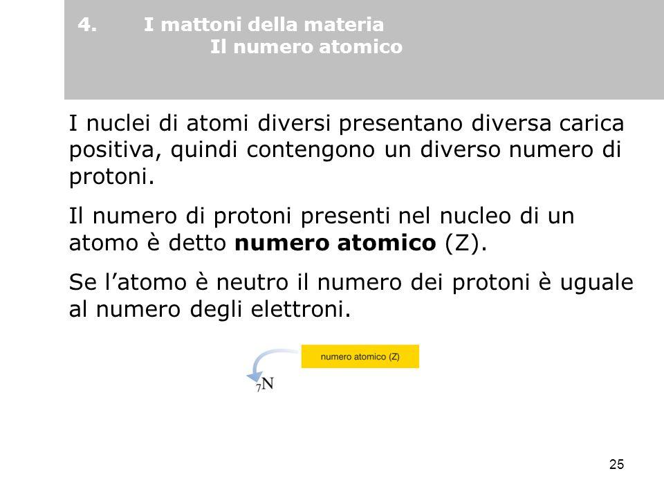 25 4.I mattoni della materia Il numero atomico I nuclei di atomi diversi presentano diversa carica positiva, quindi contengono un diverso numero di pr