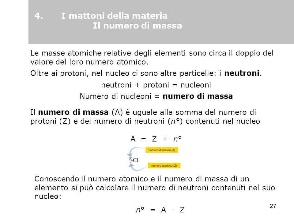 27 4.I mattoni della materia Il numero di massa Le masse atomiche relative degli elementi sono circa il doppio del valore del loro numero atomico. Olt