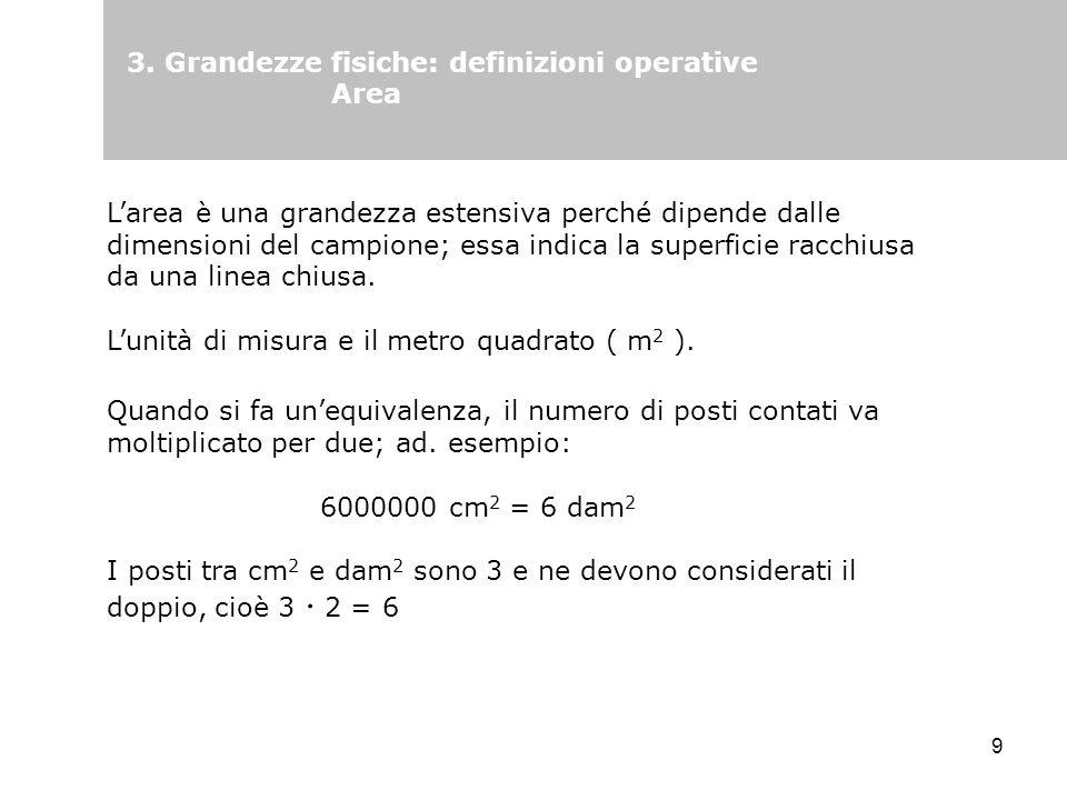 9 3. Grandezze fisiche: definizioni operative Area Larea è una grandezza estensiva perché dipende dalle dimensioni del campione; essa indica la superf