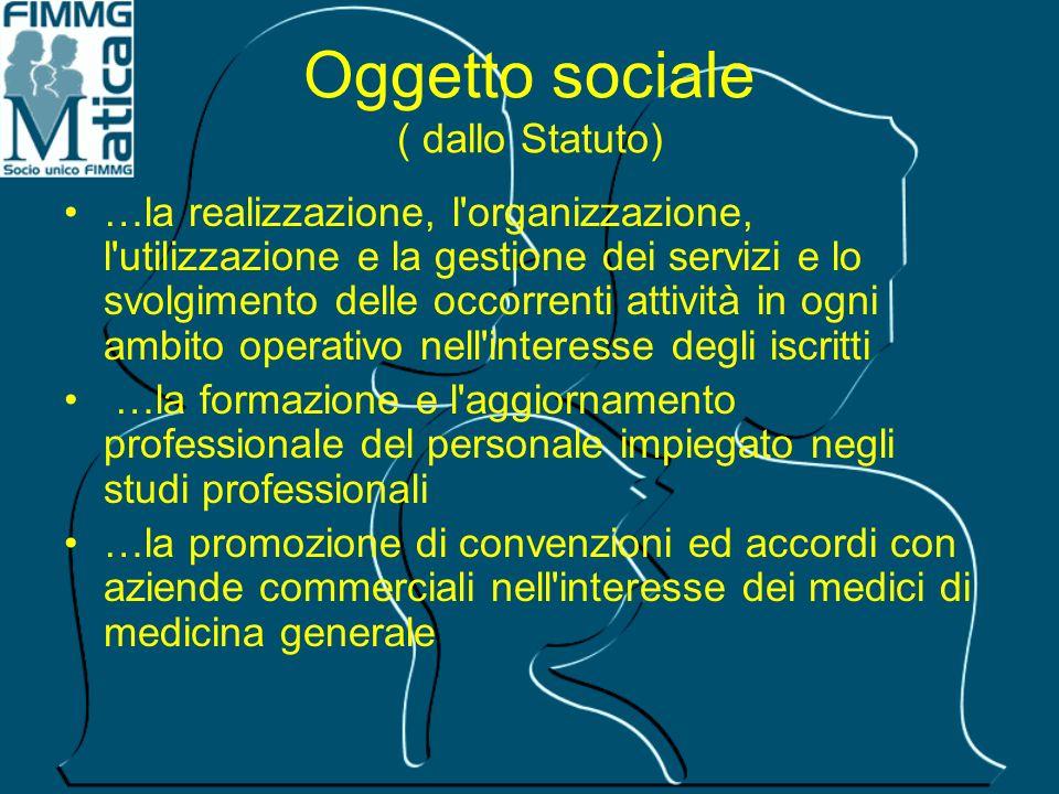 Oggetto sociale ( dallo Statuto) …la realizzazione, l'organizzazione, l'utilizzazione e la gestione dei servizi e lo svolgimento delle occorrenti atti