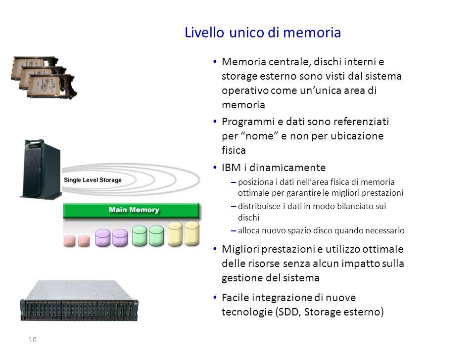 10 Memoria centrale, dischi interni e storage esterno sono visti dal sistema operativo come ununica area di memoria Programmi e dati sono referenziati