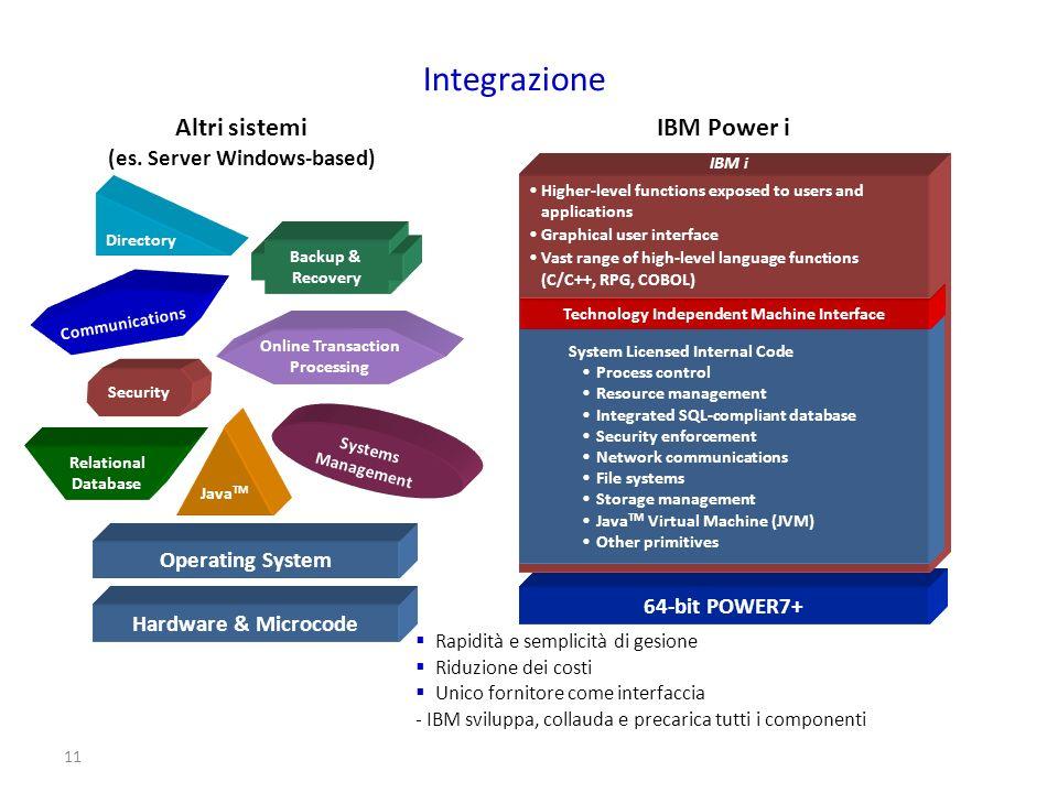 11 64-bit POWER7+ System Licensed Internal Code Process control Resource management Integrated SQL-compliant database Security enforcement Network com