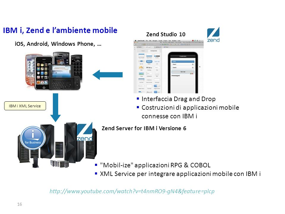 16 IBM i, Zend e lambiente mobile http://www.youtube.com/watch?v=t4nmRO9-gN4&feature=plcp Zend Studio 10 Interfaccia Drag and Drop Costruzioni di applicazioni mobile connesse con IBM i iOS, Android, Windows Phone, … Zend Server for IBM i Versione 6 IBM i XML Service Mobil-ize applicazioni RPG & COBOL XML Service per integrare applicazioni mobile con IBM i