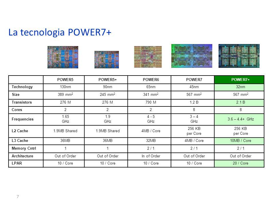 7 La tecnologia POWER7+ POWER5POWER5+POWER6POWER7POWER7+ Technology130nm90nm65nm45nm32nm Size389 mm 2 245 mm 2 341 mm 2 567 mm 2 Transistors276 M 790