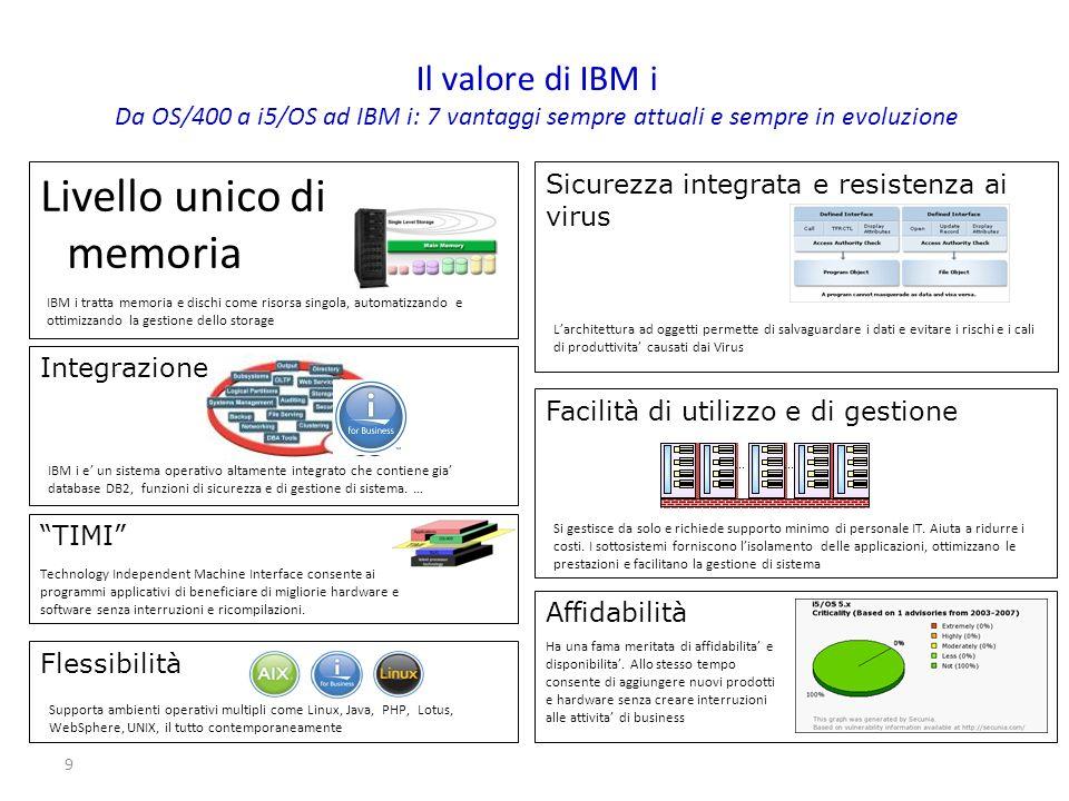 9 Integrazione Il valore di IBM i Da OS/400 a i5/OS ad IBM i: 7 vantaggi sempre attuali e sempre in evoluzione Livello unico di memoria Sicurezza inte
