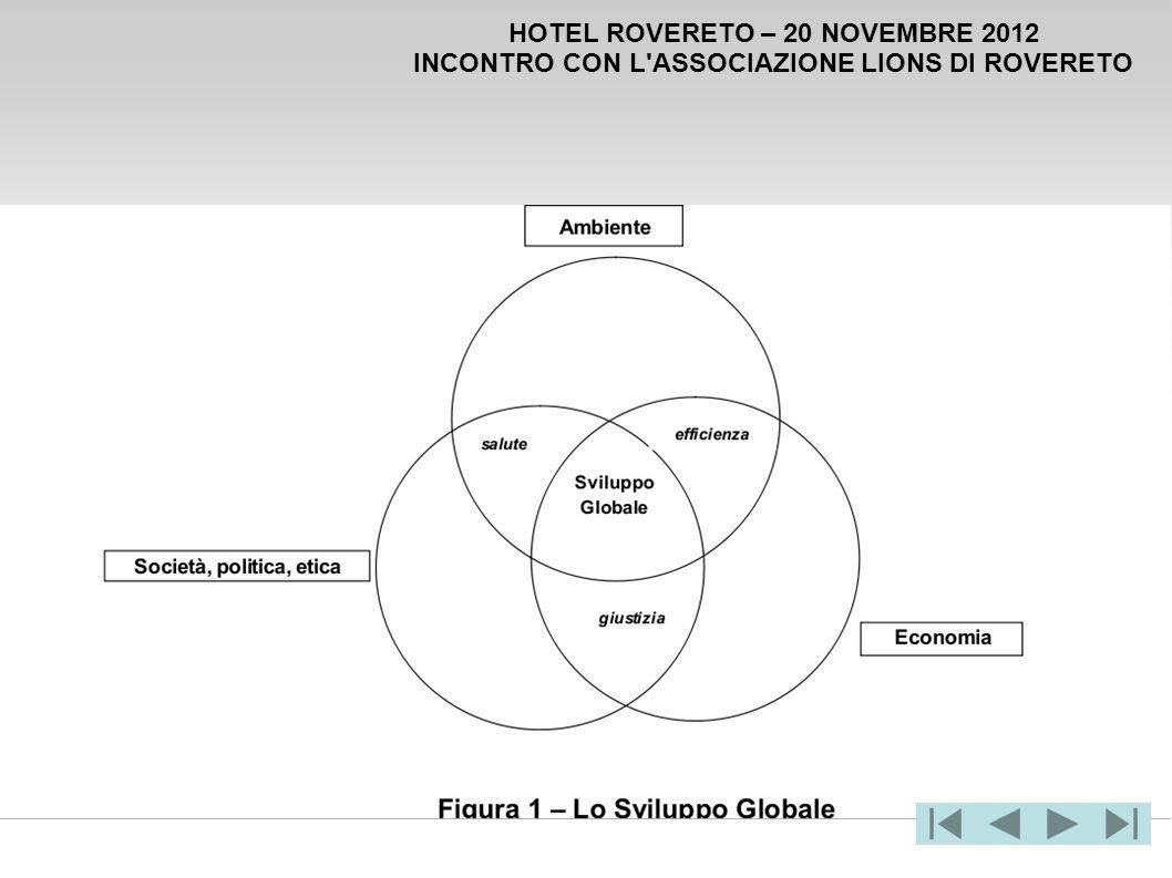 HOTEL ROVERETO – 20 NOVEMBRE 2012 INCONTRO CON L'ASSOCIAZIONE LIONS DI ROVERETO