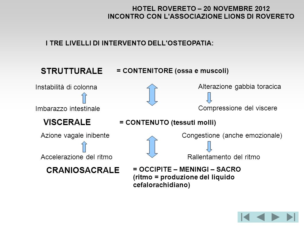 HOTEL ROVERETO – 20 NOVEMBRE 2012 INCONTRO CON L'ASSOCIAZIONE LIONS DI ROVERETO I TRE LIVELLI DI INTERVENTO DELL'OSTEOPATIA: STRUTTURALE VISCERALE CRA