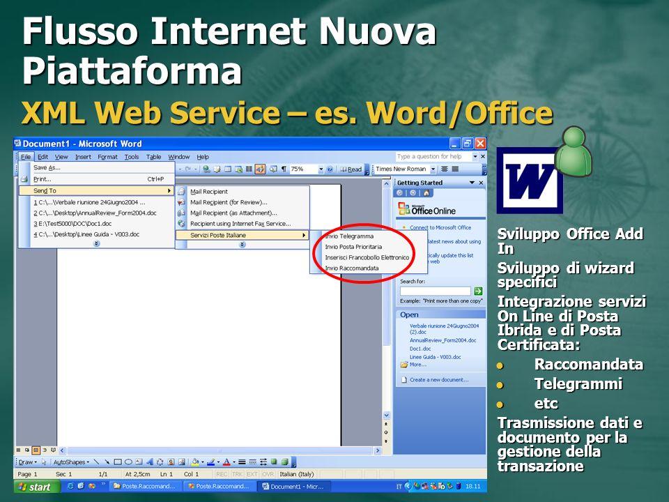 Flusso Internet Nuova Piattaforma XML Web Service – es. Word/Office 1. Sviluppo Office Add In 2. Sviluppo di wizard specifici 3. Integrazione servizi