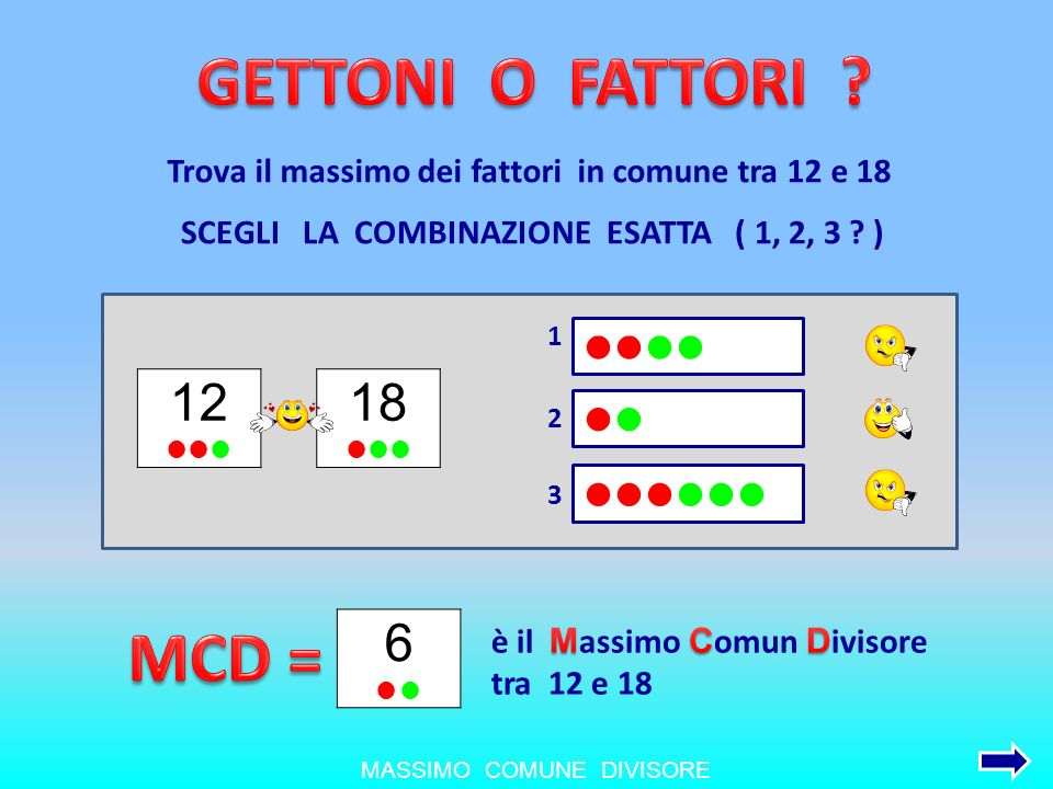MASSIMO COMUNE DIVISORE Trova il massimo dei fattori in comune tra 12 e 18 12 18 1 2 3 SCEGLI LA COMBINAZIONE ESATTA ( 1, 2, 3 ? ) 6