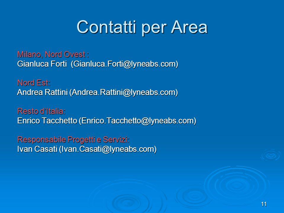 11 Contatti per Area Milano, Nord Ovest : Gianluca Forti (Gianluca.Forti@lyneabs.com) Nord Est: Andrea Rattini (Andrea.Rattini@lyneabs.com) Resto dIta