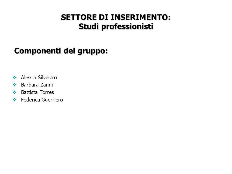 SETTORE DI INSERIMENTO: Studi professionisti Alessia Silvestro Barbara Zanni Battista Torres Federica Guerriero Componenti del gruppo:
